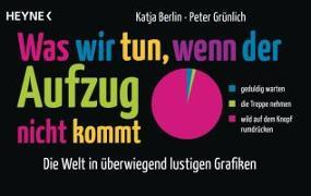Cover-Bild zu Was wir tun, wenn der Aufzug nicht kommt von Berlin, Katja