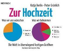 Cover-Bild zu Zur Hochzeit von Berlin, Katja