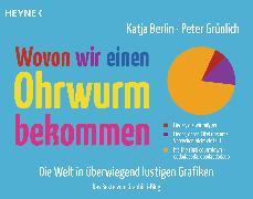 Cover-Bild zu Wovon wir einen Ohrwurm bekommen (eBook) von Berlin, Katja