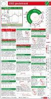 Cover-Bild zu EKG pocketcard