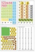 Cover-Bild zu Das Mathebuch 3 - Arbeitsbeilagen · Ausgabe Bayern von Keller, Karl-Heinz (Hrsg.)