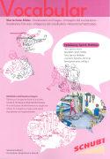 Cover-Bild zu Vocabular - Spielzeug, Sport, Hobbies von Lehnert, Susanne