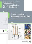 Cover-Bild zu Wagner, Josef: Paketangebot Der SHK-Einsteiger