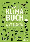 Cover-Bild zu Das Klimabuch von Gonstalla, Esther