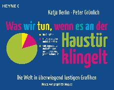 Cover-Bild zu Berlin, Katja: Was wir tun, wenn es an der Haustür klingelt (eBook)