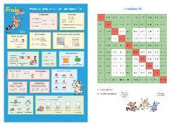 Cover-Bild zu Fredo - Mathematik, Zu Ausgabe A - 2015 und Ausgabe B, 2. Schuljahr, Poster, Mathe-Wörter/Einmaleinstafel