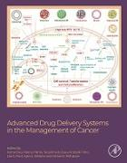 Cover-Bild zu Dua, Kamal (Hrsg.): Advanced Drug Delivery Systems in the Management of Cancer (eBook)