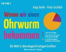 Cover-Bild zu Berlin, Katja: Wovon wir einen Ohrwurm bekommen