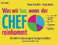 Cover-Bild zu Berlin, Katja: Was wir tun, wenn der Chef reinkommt (eBook)