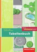Cover-Bild zu Petersen, Sabine: Voll im grünen Bereich