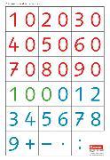 Cover-Bild zu eins-zwei-drei, Mathematik-Lehrwerk für Kinder mit Sprachförderbedarf, Mathematik, 2. Schuljahr, Ziffernkarten, Rechenzeichen, Kartonbeilagen, 10 Stück im Beutel
