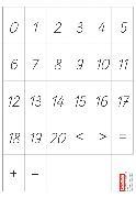 Cover-Bild zu eins-zwei-drei, Mathematik-Lehrwerk für Kinder mit Sprachförderbedarf, Mathematik, 1. Schuljahr, Zahlenkarten, Rechenzeichen, Kartonbeilagen, 10 Stück im Beutel