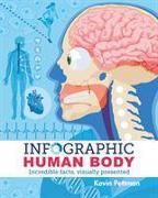 Cover-Bild zu INFOGRAPHIC HUMAN BODY von Pettman, Kevin