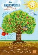 Cover-Bild zu Wie Kinder wachsen - Baum der kindlichen Entwicklung von Schmitz, Sybille