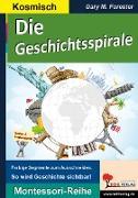 Cover-Bild zu Die Geschichtsspirale (eBook) von Forester, Gary M.