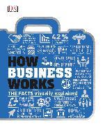 Cover-Bild zu Black, Alexandra: How Business Works