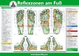 Cover-Bild zu Reflexzonen am Fuß (2 Tafeln A4) von Marquardt, Hanne