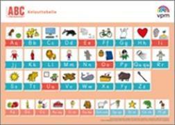 Cover-Bild zu ABC-Lernlandschaft 1/2. Anlauttabelle Grundschrift